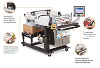 Autobag® 850S™ Mail Order Fulfillment Systems - 4