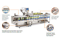 FAS SPrint Revolution™ Food Bagging Systems - 4